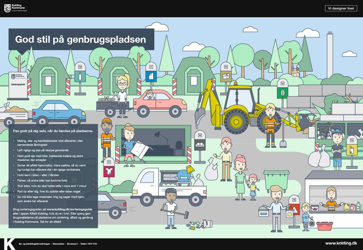 Annonce til Kolding Kommune. Illustration over genbrugspladsen.
