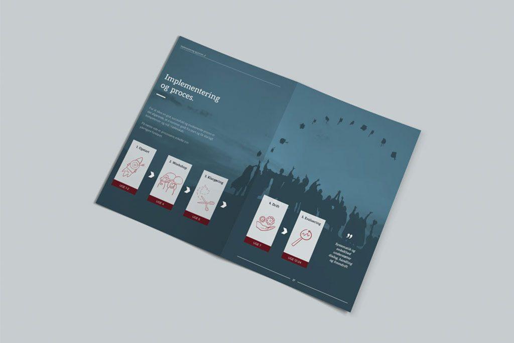 Brochureopslag